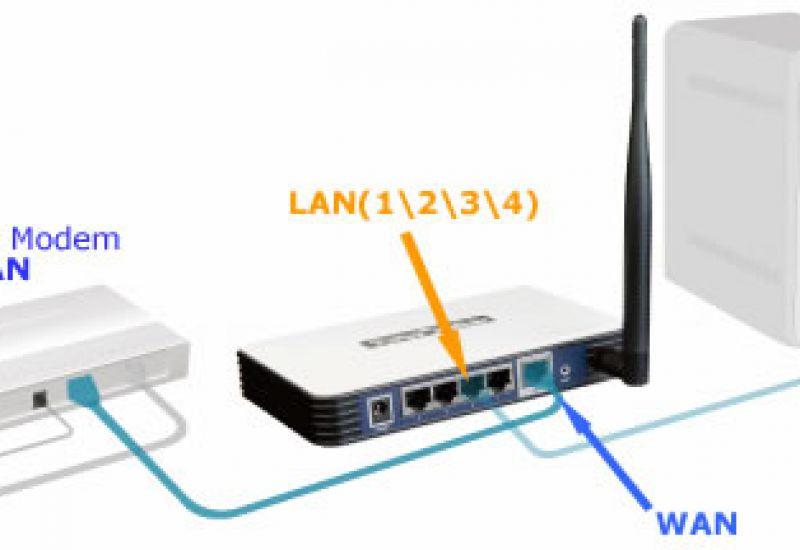 không thể truy cập Internet sau khi kết nối Router TP-Link với Modem phần2